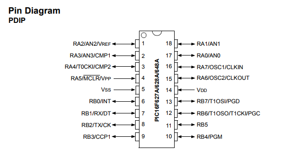 PIC16LF648A-I/P | Microcontrolador Flash 4KX14 DIP-18