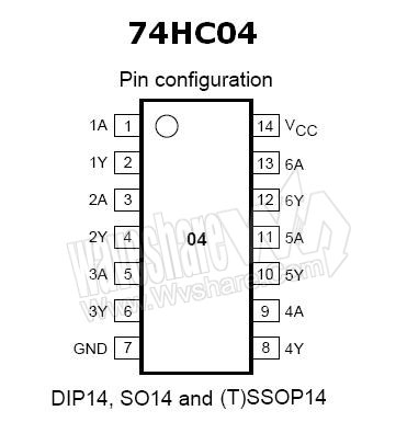 MM74HC04N | IC INVERTER HEX 14-DIP